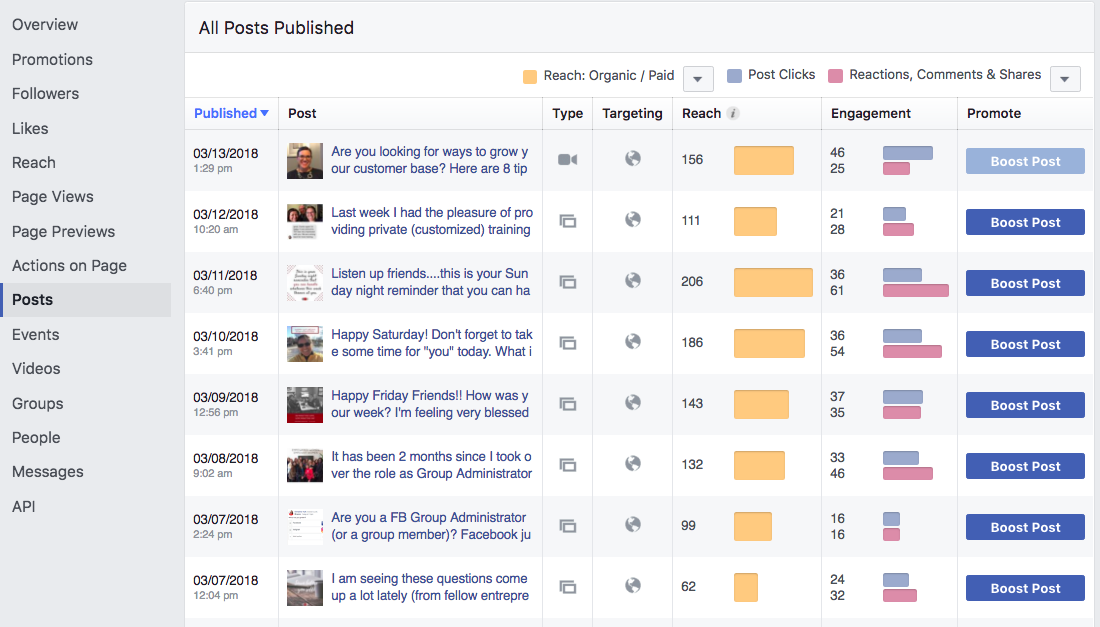 View your Page Posts, Reach, and Engagement